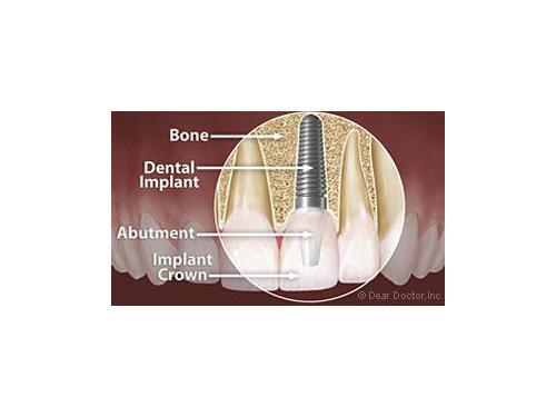 A Unique Dental Experience DrDell.com Dentist